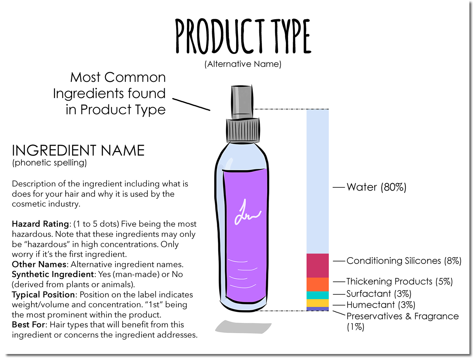 how to read hair product labels
